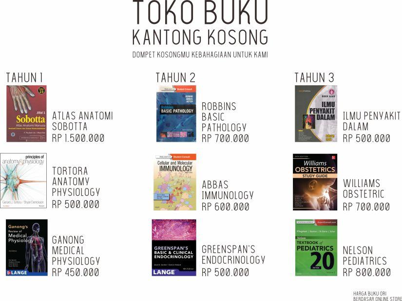 Harga Buku FK
